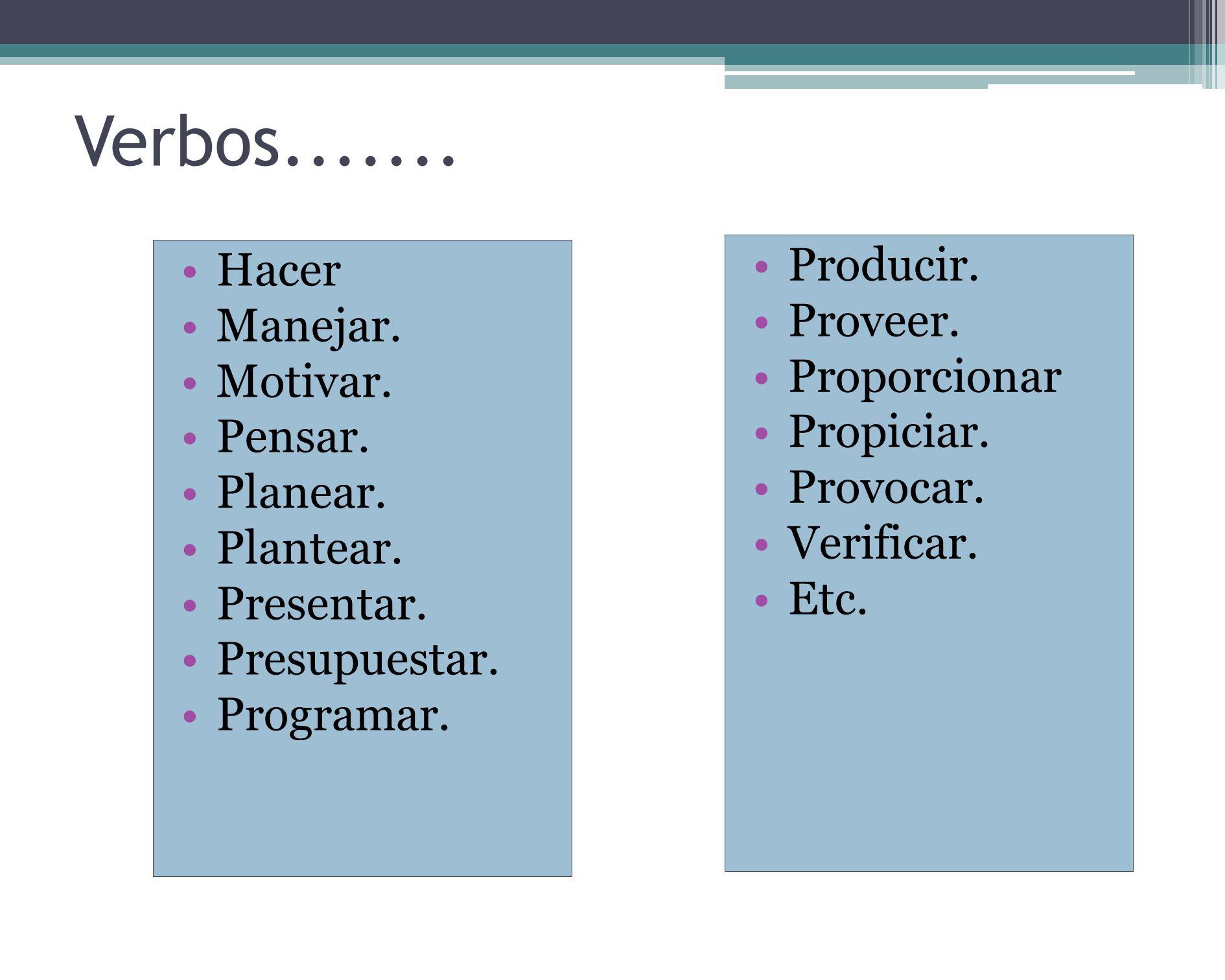 Verbos posibles de utilizar en la formulación de objetivos. Analizar. Calcular. Comprobar. Consolidar. Contribuir. Construir. Describir. Determinar. D