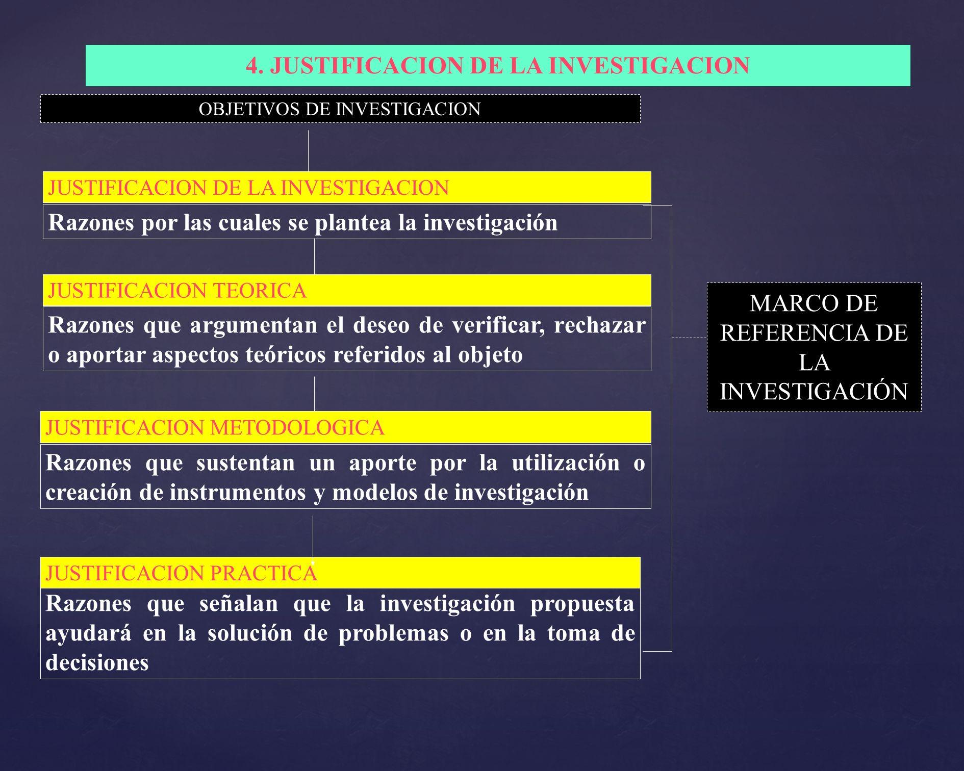 INVESTIGACIÓN APLICADA JUSTIFICACION Docentes: Lic. Miurel Benavides MSc. Jeyling Alfaro Manzanares UNAN- MANAGUA FAREM- ESTELI DEPARTAMENTO DE CIENCI