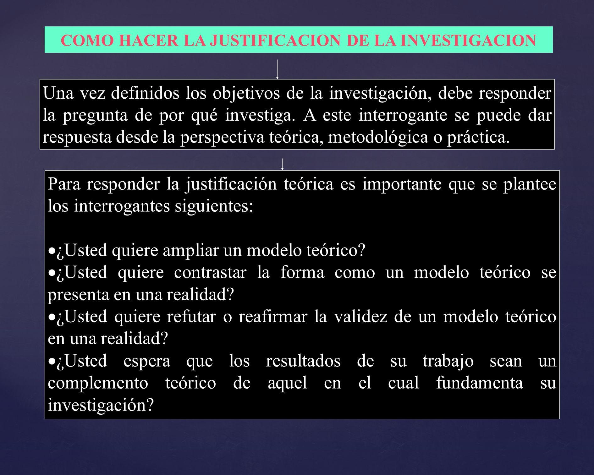 4. JUSTIFICACION DE LA INVESTIGACION OBJETIVOS DE INVESTIGACION Razones por las cuales se plantea la investigación JUSTIFICACION DE LA INVESTIGACION R