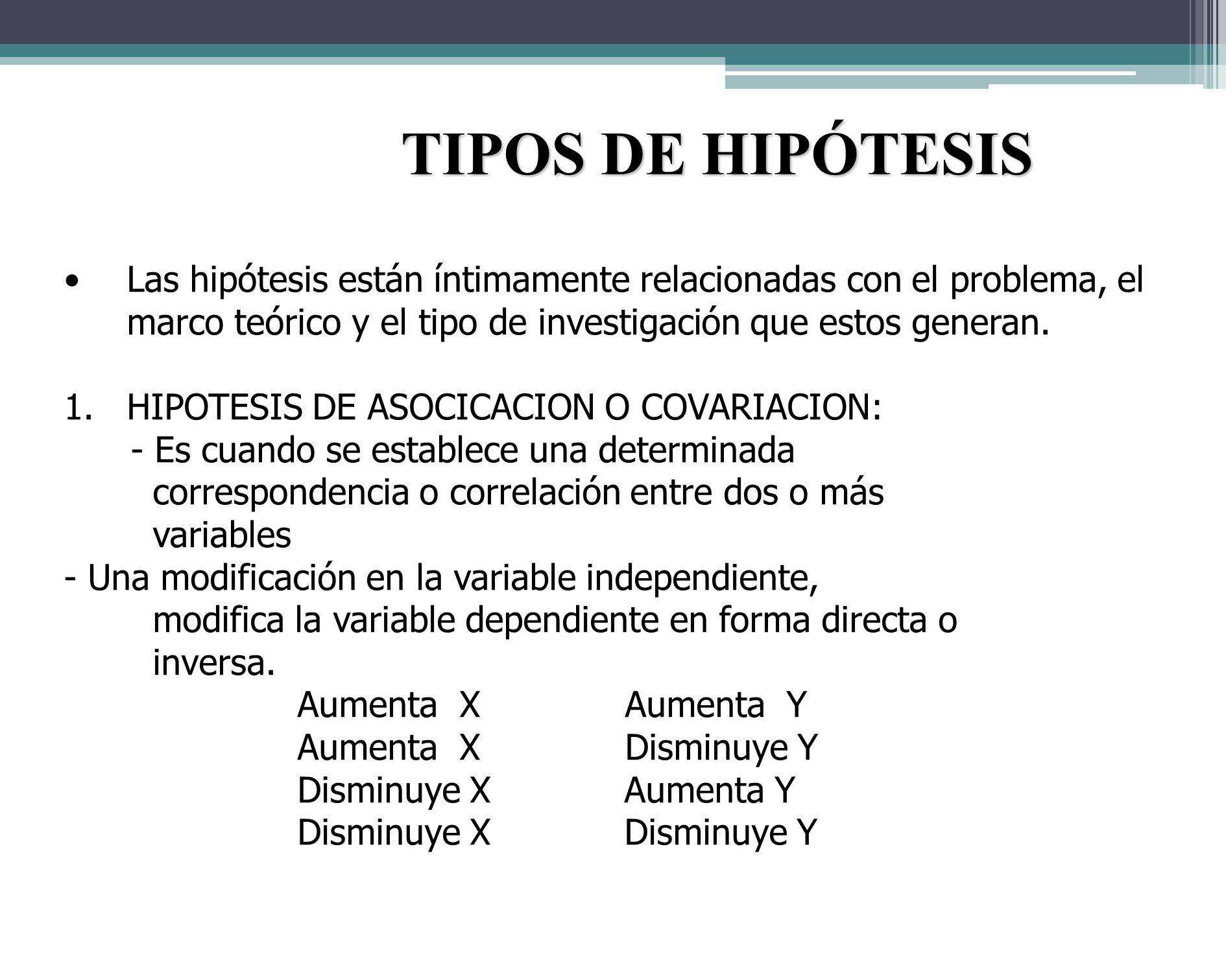 HIPÓTESIS Una hipótesis es una suposición o una proposición que establece la existencia de una relación entre dos o mas variables expresadas como hech
