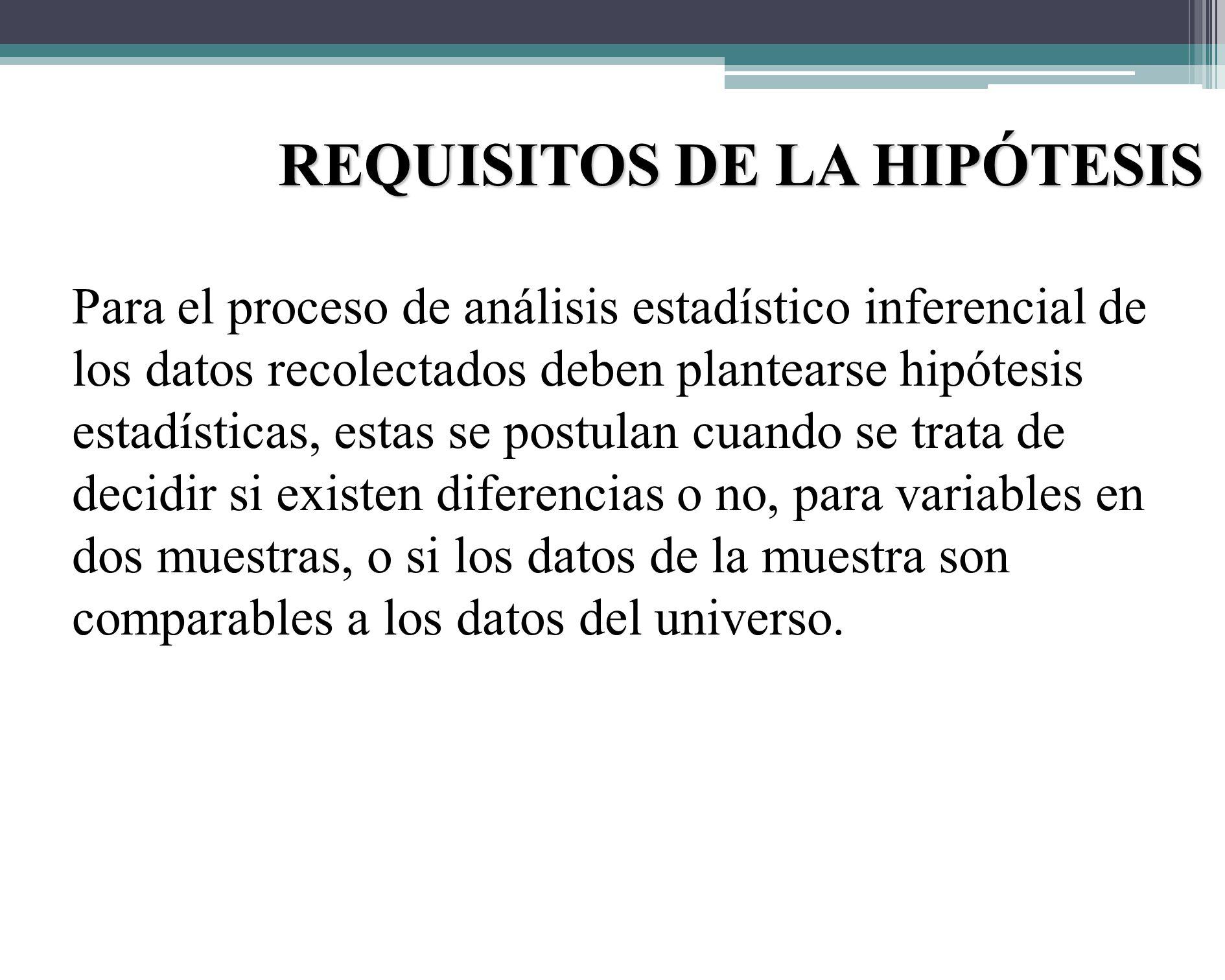 REQUISITOS DE LA HIPÓTESIS La hipótesis se refiere a variables y unidades de análisis. Debe referirse a un solo ámbito de la realidad Los conceptos de