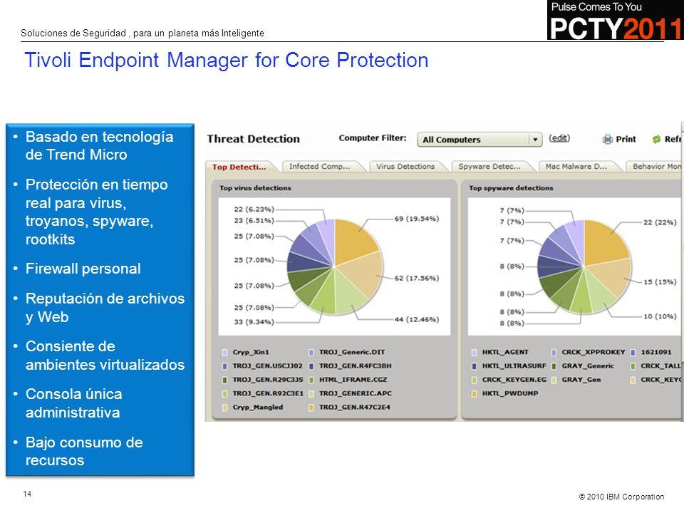 © 2010 IBM Corporation Basado en tecnología de Trend Micro Protección en tiempo real para virus, troyanos, spyware, rootkits Firewall personal Reputac