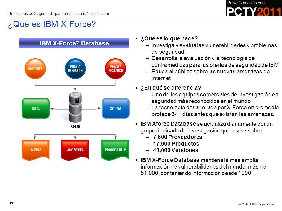 © 2010 IBM Corporation ¿Qué es lo que hace? –Investiga y evalúa las vulnerabilidades y problemas de seguridad –Desarrolla la evaluación y la tecnologí
