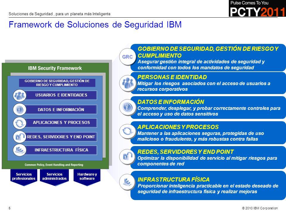 © 2010 IBM Corporation DATOS E INFORMACIÓN Comprender, desplegar, y probar correctamente controles para el acceso y uso de datos sensitivos PERSONAS E