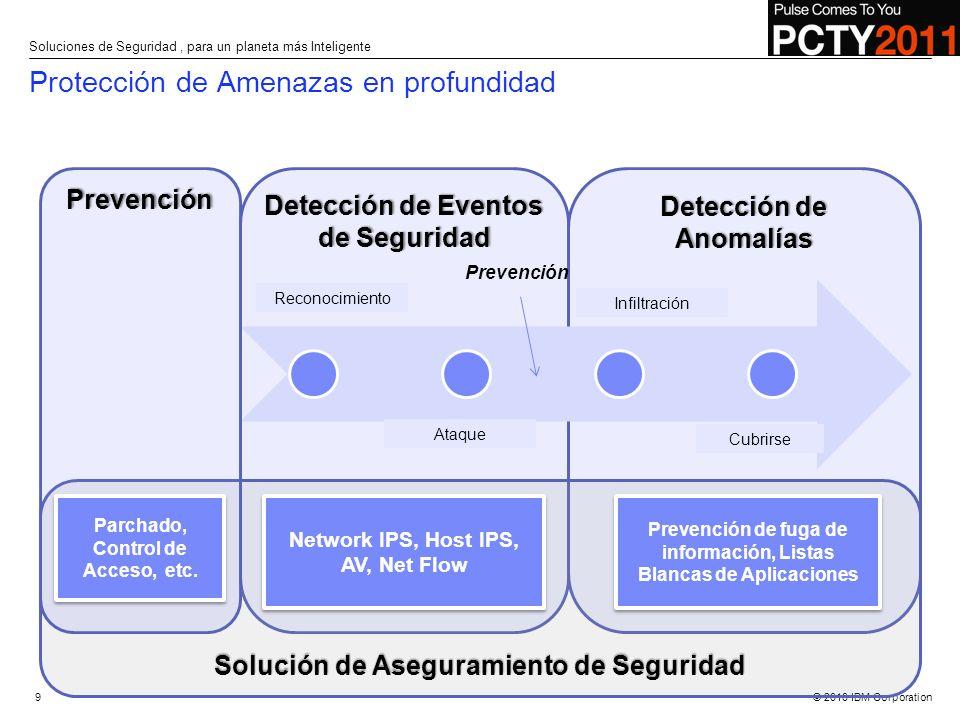 © 2010 IBM Corporation Detección de Anomalías Detección de Eventos de Seguridad Solución de Aseguramiento de Seguridad Network IPS, Host IPS, AV, Net