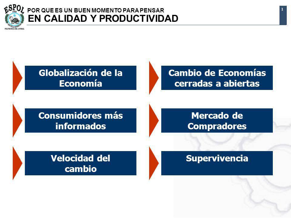 1 EN CALIDAD Y PRODUCTIVIDAD POR QUE ES UN BUEN MOMENTO PARA PENSAR Globalización de la Economía Cambio de Economías cerradas a abiertas Consumidores