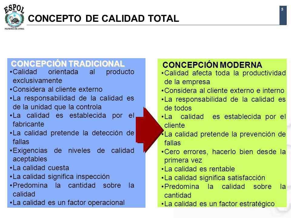 5 CONCEPCIÓN TRADICIONAL Calidad orientada al producto exclusivamente Considera al cliente externo La responsabilidad de la calidad es de la unidad qu