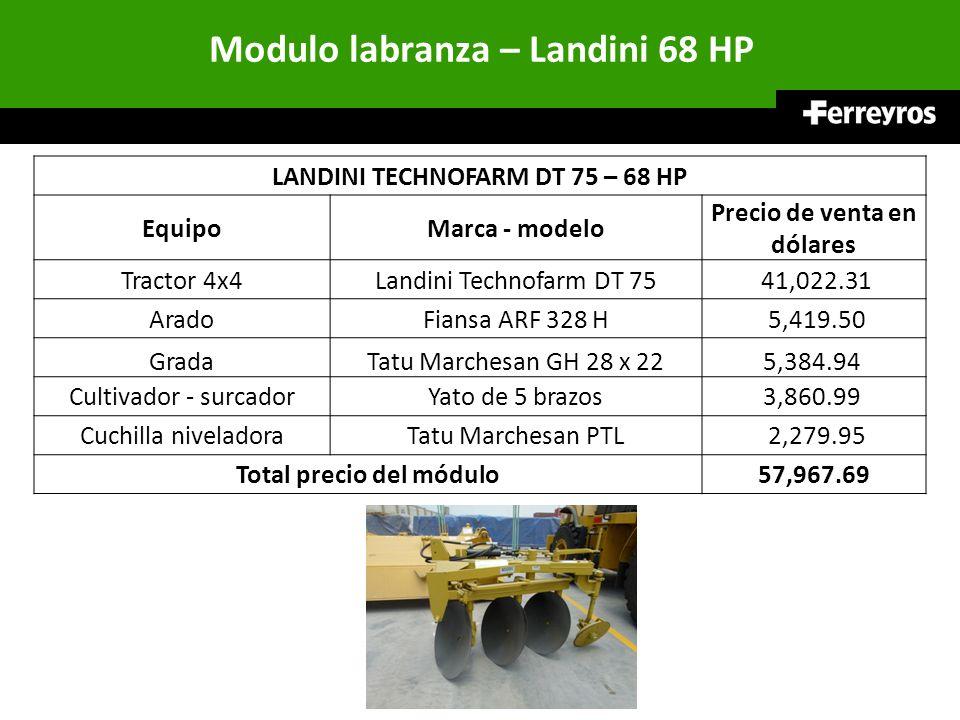 Modulo labranza – Landini 68 HP LANDINI TECHNOFARM DT 75 – 68 HP EquipoMarca - modelo Precio de venta en dólares Tractor 4x4Landini Technofarm DT 75 4