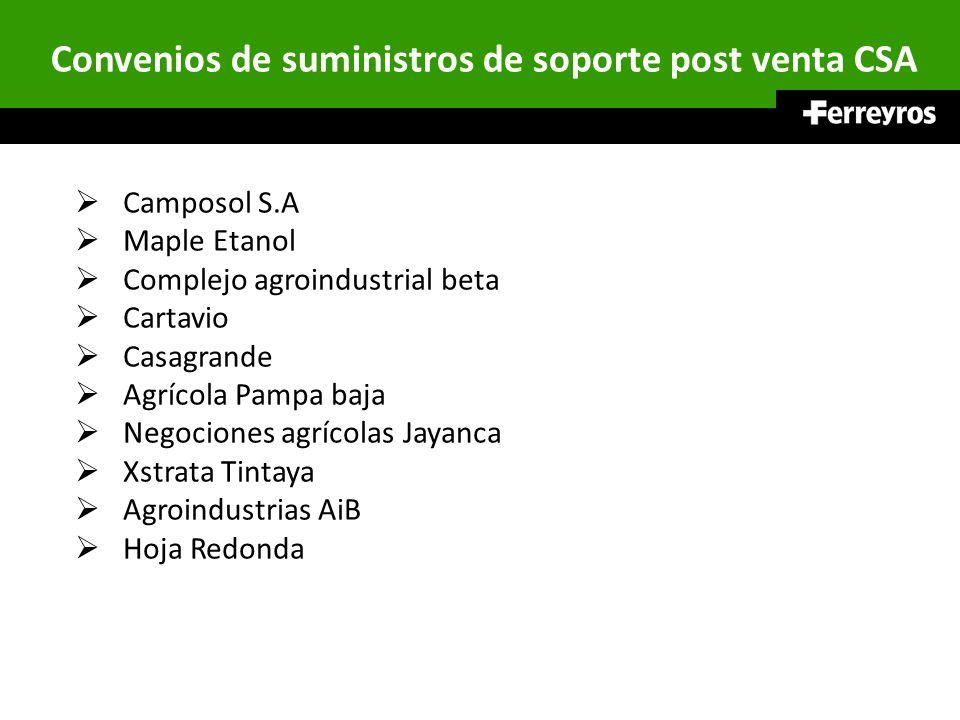 Convenios de suministros de soporte post venta CSA Camposol S.A Maple Etanol Complejo agroindustrial beta Cartavio Casagrande Agrícola Pampa baja Nego