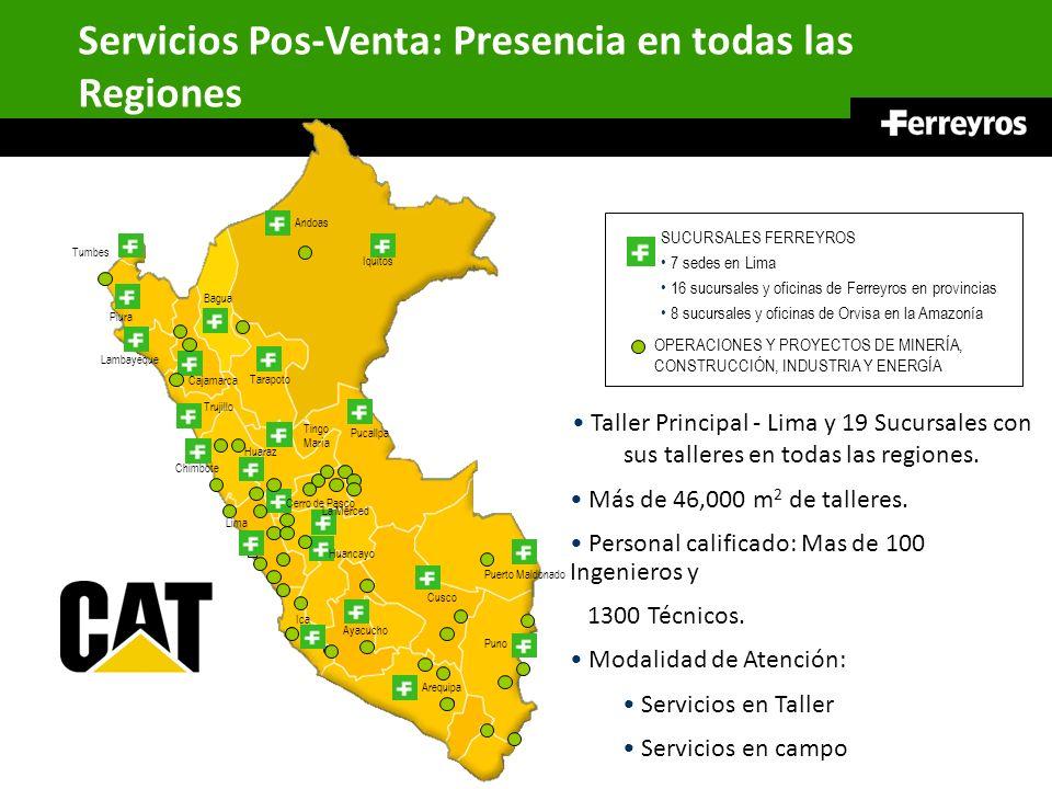 SUCURSALES FERREYROS 7 sedes en Lima 16 sucursales y oficinas de Ferreyros en provincias 8 sucursales y oficinas de Orvisa en la Amazonía OPERACIONES