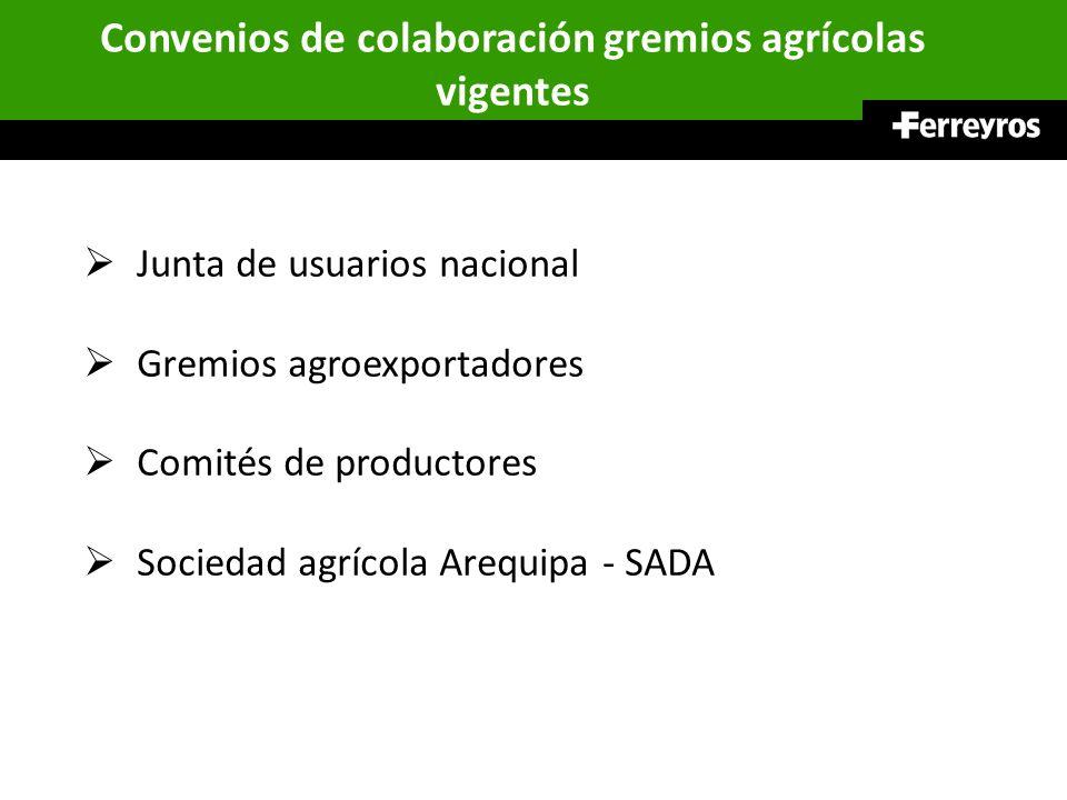 Convenios de colaboración entidades financieras vigentes Agrobanco Caja Nuestra Gente Caja Señor de Luren Agricultura tradicional Agricultura de exportación Banco de crédito del Perú - BCP Banco Continental - BBVA Banco Scotiabank