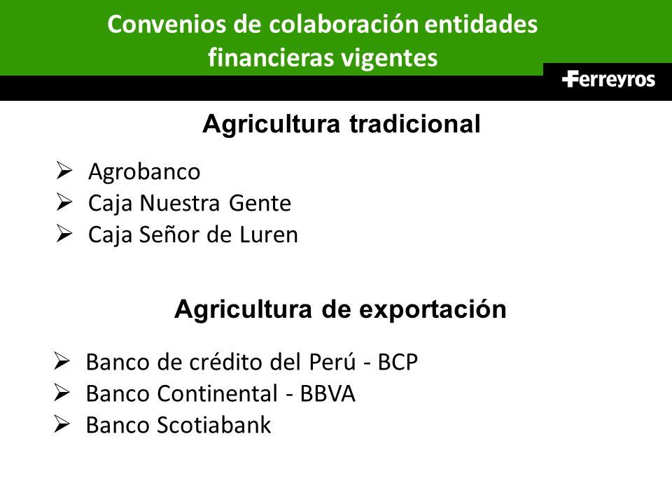 Convenios de colaboración entidades financieras vigentes Agrobanco Caja Nuestra Gente Caja Señor de Luren Agricultura tradicional Agricultura de expor