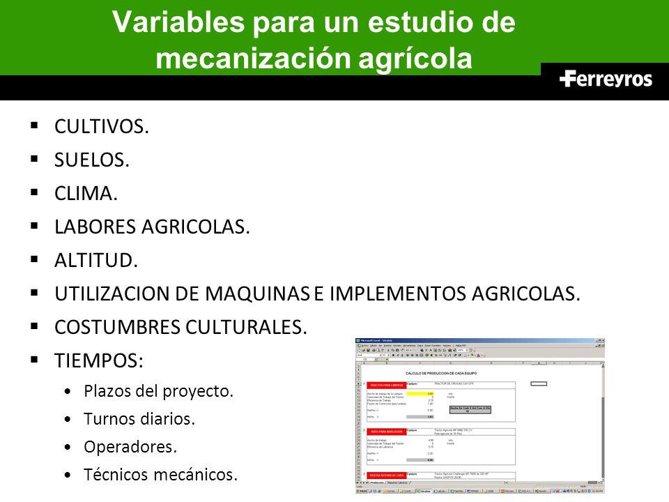 Variables para un estudio de mecanización agrícola CULTIVOS. SUELOS. CLIMA. LABORES AGRICOLAS. ALTITUD. UTILIZACION DE MAQUINAS E IMPLEMENTOS AGRICOLA