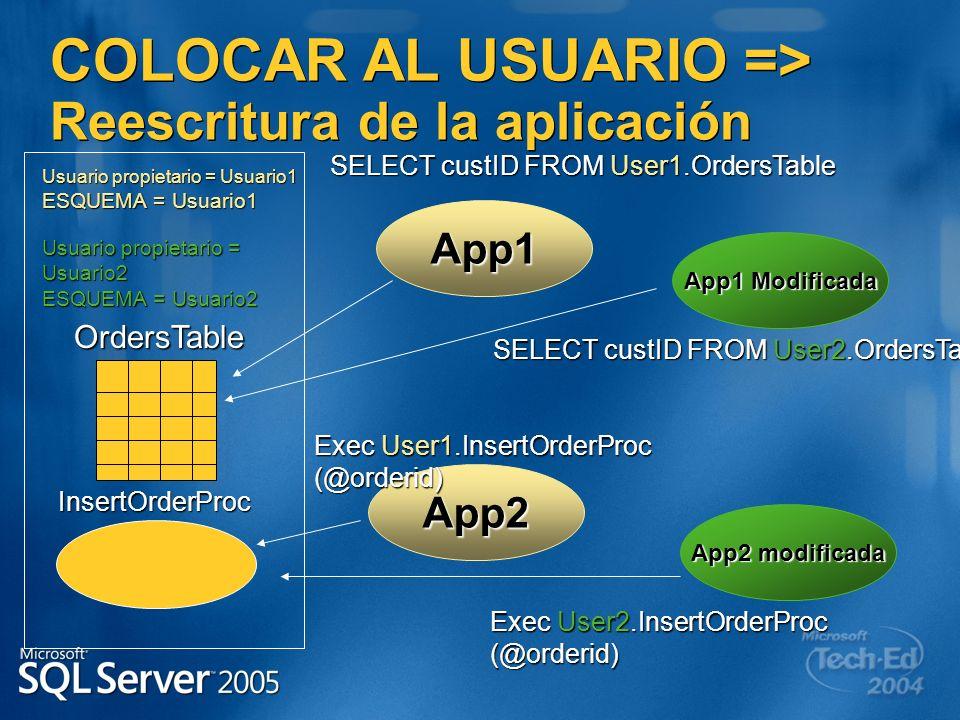 COLOCAR AL USUARIO => Reescritura de la aplicación App1 App2 SELECT custID FROM User1.OrdersTable App1 Modificada App2 modificada OrdersTable InsertOr