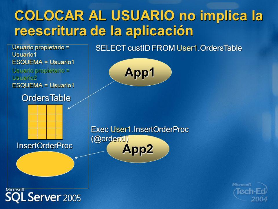 COLOCAR AL USUARIO no implica la reescritura de la aplicación App1 App2 SELECT custID FROM User1.OrdersTable OrdersTable InsertOrderProc Exec User1.In