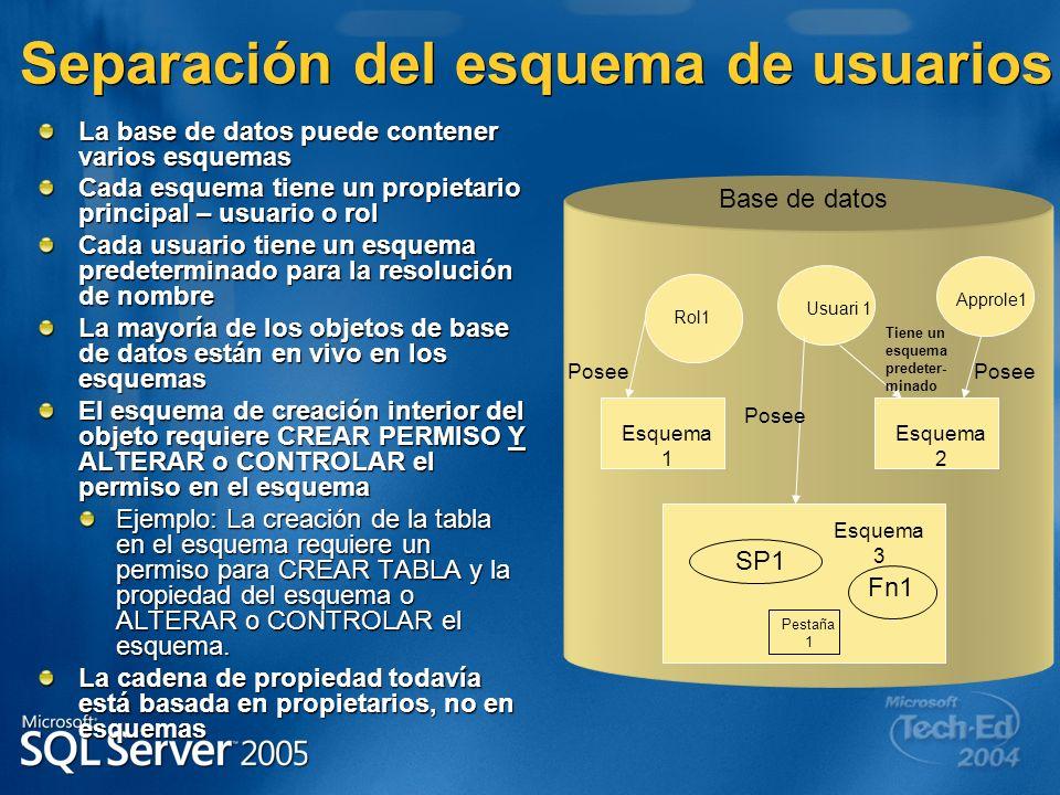 Separación del esquema de usuarios La base de datos puede contener varios esquemas Cada esquema tiene un propietario principal – usuario o rol Cada us