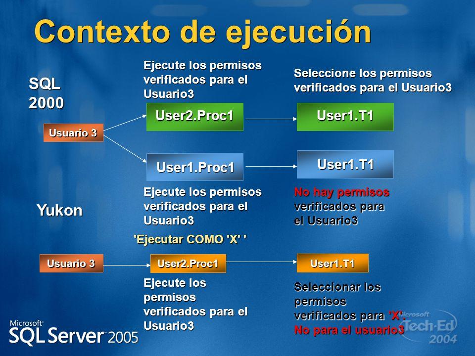 Contexto de ejecución Usuario 3 Seleccione los permisos verificados para el Usuario3 Ejecute los permisos verificados para el Usuario3 User1.Proc1 Use