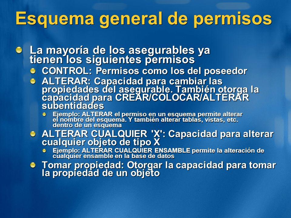 Esquema general de permisos La mayoría de los asegurables ya tienen los siguientes permisos CONTROL: Permisos como los del poseedor ALTERAR: Capacidad