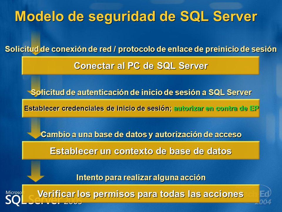 Modelo de seguridad de SQL Server Establecer credenciales de inicio de sesión; autorizar en contra de EP Conectar al PC de SQL Server Verificar los pe