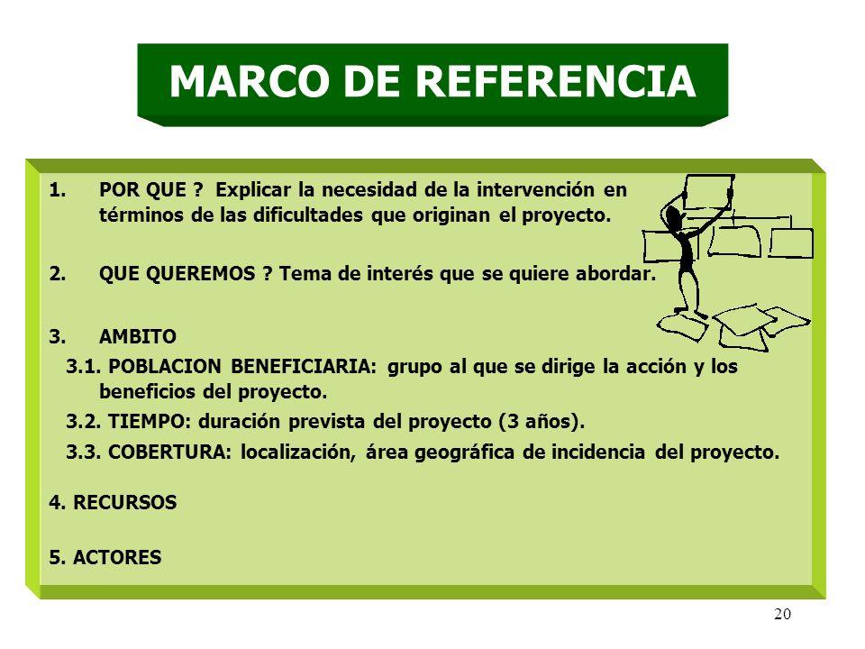 20 MARCO DE REFERENCIA 1.POR QUE .