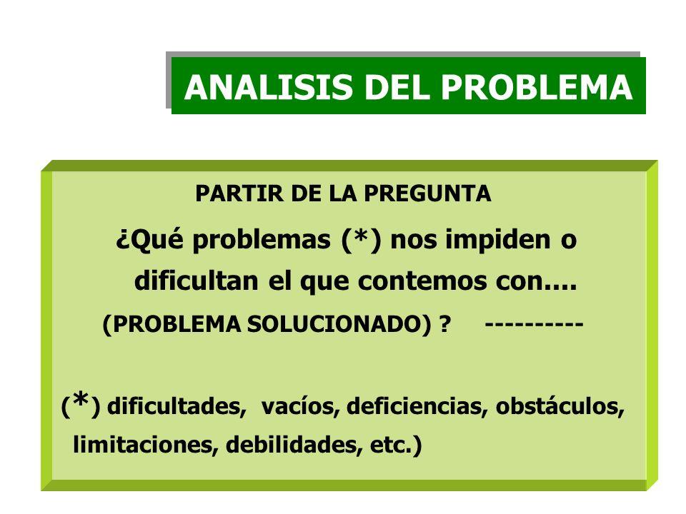 22 ANALISIS DEL PROBLEMA PARTIR DE LA PREGUNTA ¿Qué problemas (*) nos impiden o dificultan el que contemos con....