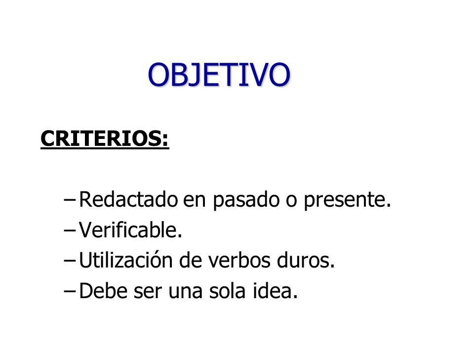 OBJETIVO CRITERIOS: –Redactado en pasado o presente. –Verificable. –Utilización de verbos duros. –Debe ser una sola idea.