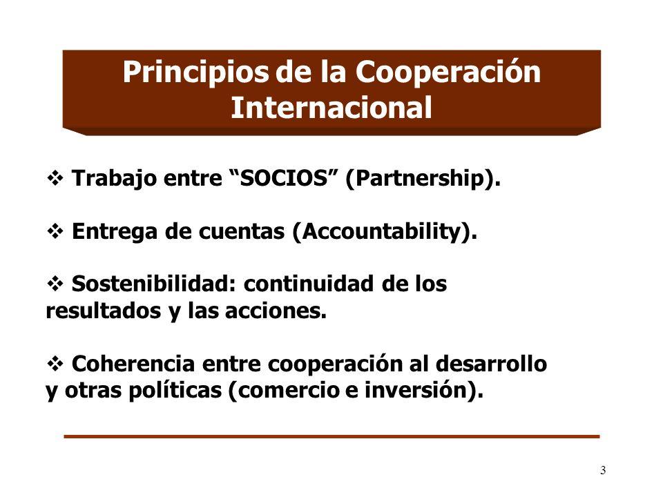 3 Principios de la Cooperación Internacional Trabajo entre SOCIOS (Partnership). Entrega de cuentas (Accountability). Sostenibilidad: continuidad de l