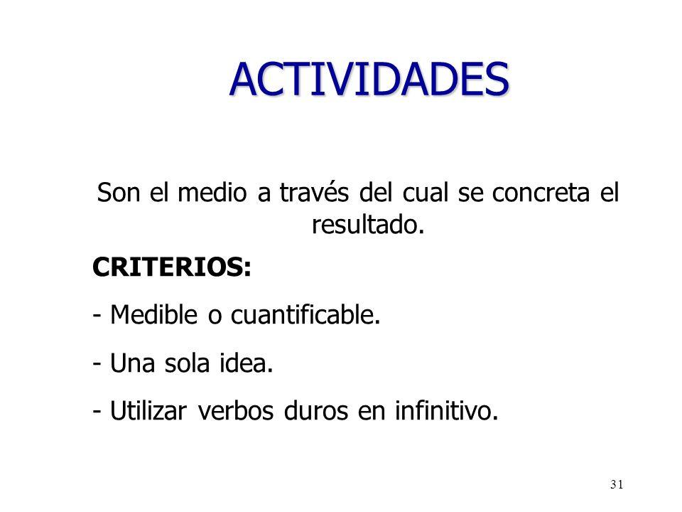 31 ACTIVIDADES Son el medio a través del cual se concreta el resultado. CRITERIOS: - Medible o cuantificable. - Una sola idea. - Utilizar verbos duros