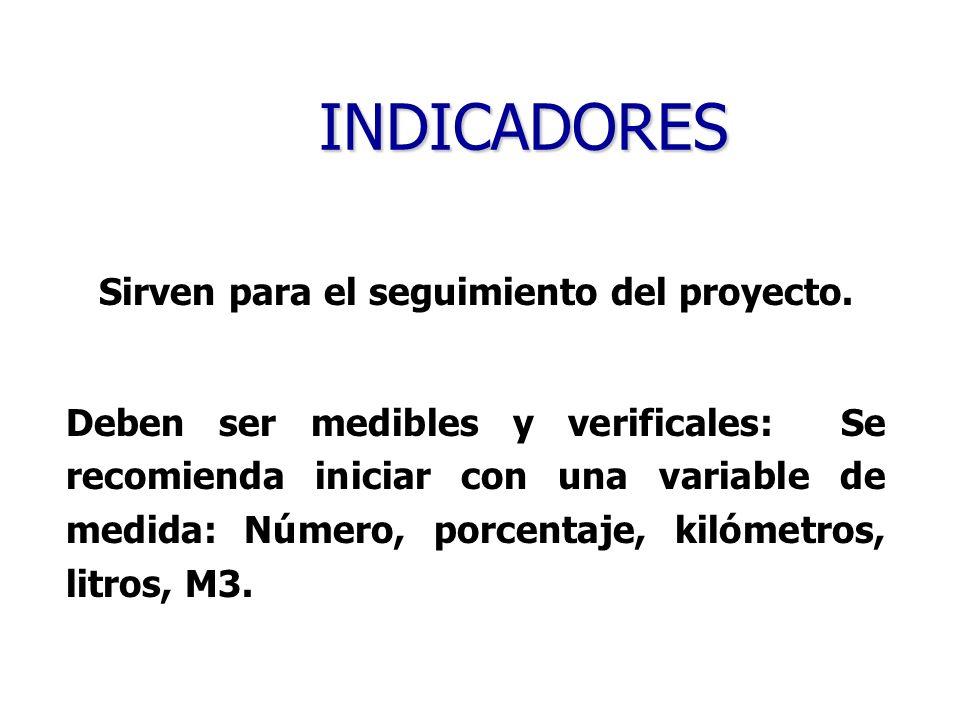 INDICADORES Sirven para el seguimiento del proyecto. Deben ser medibles y verificales: Se recomienda iniciar con una variable de medida: Número, porce