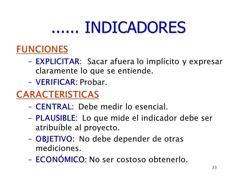 33...... INDICADORES FUNCIONES –EXPLICITAR: Sacar afuera lo implícito y expresar claramente lo que se entiende. –VERIFICAR: Probar. CARACTERISTICAS –C