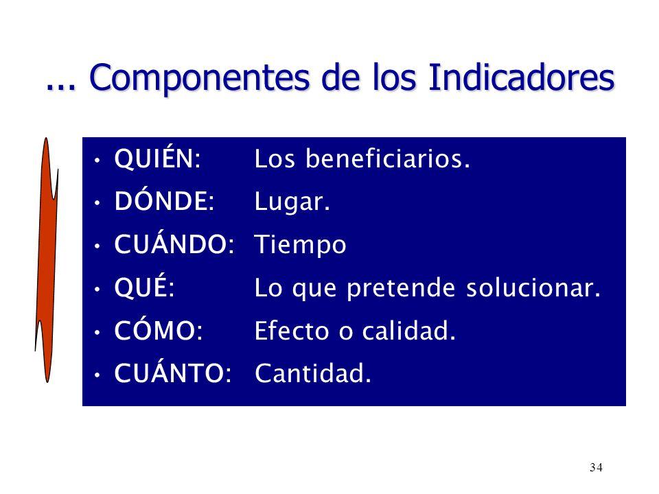 34... Componentes de los Indicadores QUIÉN: Los beneficiarios. DÓNDE: Lugar. CUÁNDO: Tiempo QUÉ: Lo que pretende solucionar. CÓMO: Efecto o calidad. C