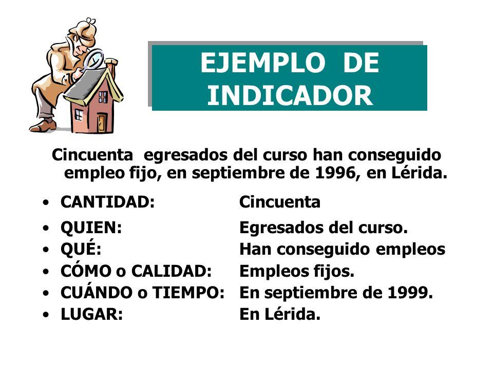 EJEMPLO DE INDICADOR Cincuenta egresados del curso han conseguido empleo fijo, en septiembre de 1996, en Lérida. CANTIDAD: Cincuenta QUIEN: Egresados
