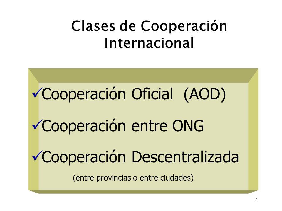 4 Clases de Cooperación Internacional Cooperación Oficial (AOD) Cooperación entre ONG Cooperación Descentralizada (entre provincias o entre ciudades)