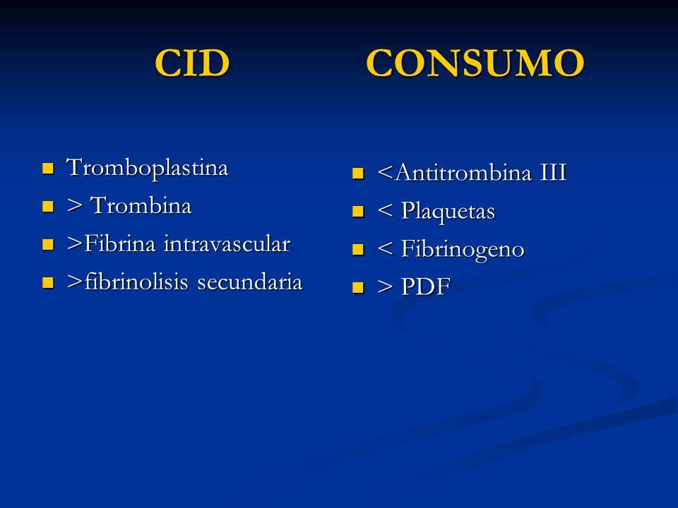 CID CONSUMO CID CONSUMO Tromboplastina Tromboplastina > Trombina > Trombina >Fibrina intravascular >Fibrina intravascular >fibrinolisis secundaria >fi