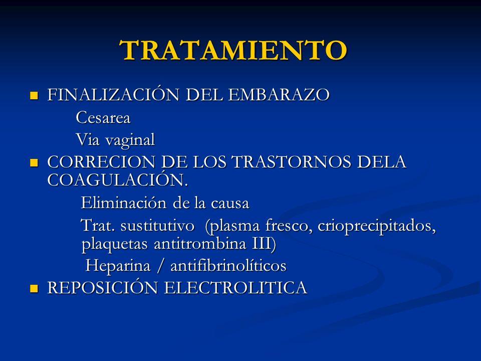 TRATAMIENTO FINALIZACIÓN DEL EMBARAZO FINALIZACIÓN DEL EMBARAZO Cesarea Cesarea Via vaginal Via vaginal CORRECION DE LOS TRASTORNOS DELA COAGULACIÓN.