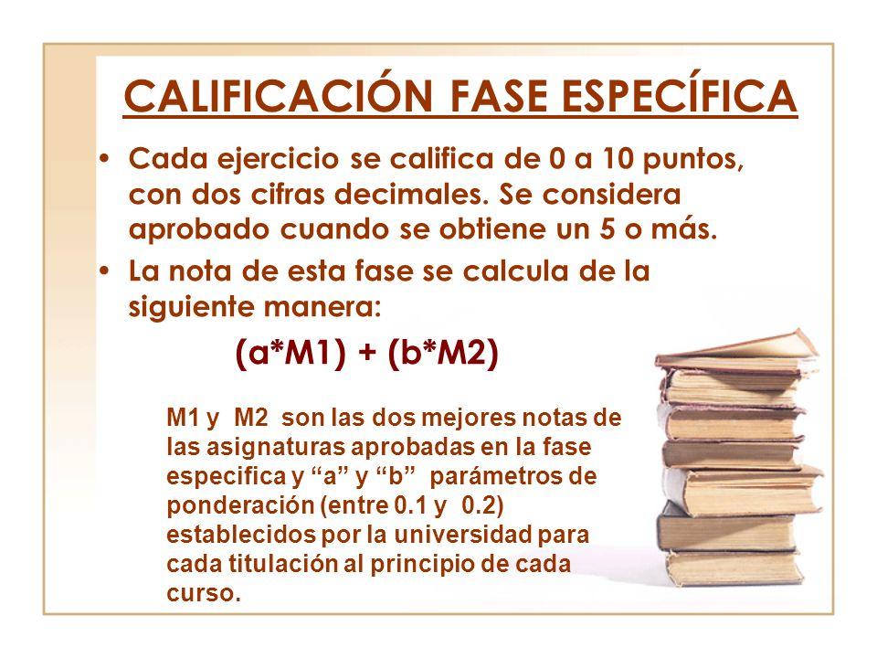 CALIFICACIÓN FASE ESPECÍFICA Cada ejercicio se califica de 0 a 10 puntos, con dos cifras decimales. Se considera aprobado cuando se obtiene un 5 o más