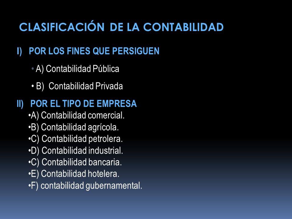 I ) POR LOS FINES QUE PERSIGUEN A) Contabilidad Pública B) Contabilidad Privada II) POR EL TIPO DE EMPRESA A) Contabilidad comercial. B) Contabilidad