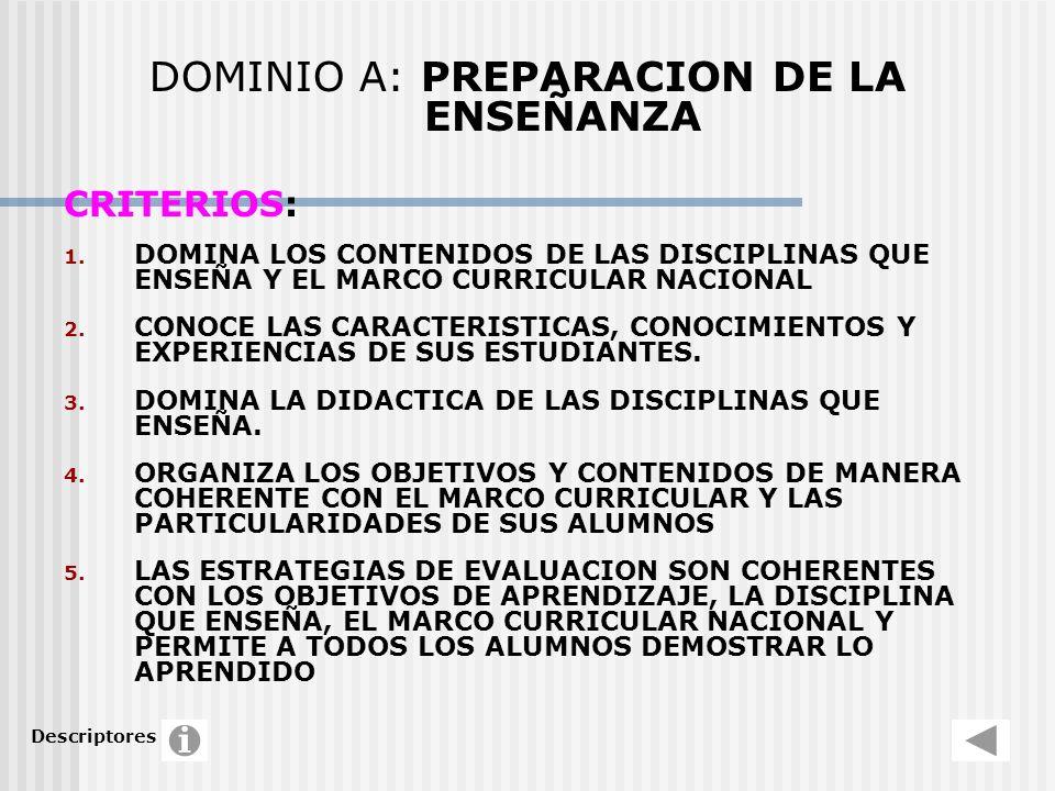 DOMINIO A: PREPARACION DE LA ENSEÑANZA CRITERIOS: 1. DOMINA LOS CONTENIDOS DE LAS DISCIPLINAS QUE ENSEÑA Y EL MARCO CURRICULAR NACIONAL 2. CONOCE LAS