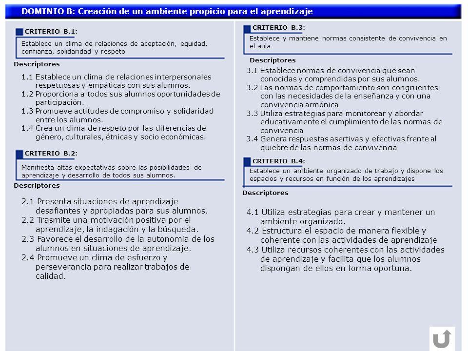 DOMINIO B: Creación de un ambiente propicio para el aprendizaje CRITERIO B.1: CRITERIO B.2: CRITERIO B.3: CRITERIO B.4: Establece un clima de relacion