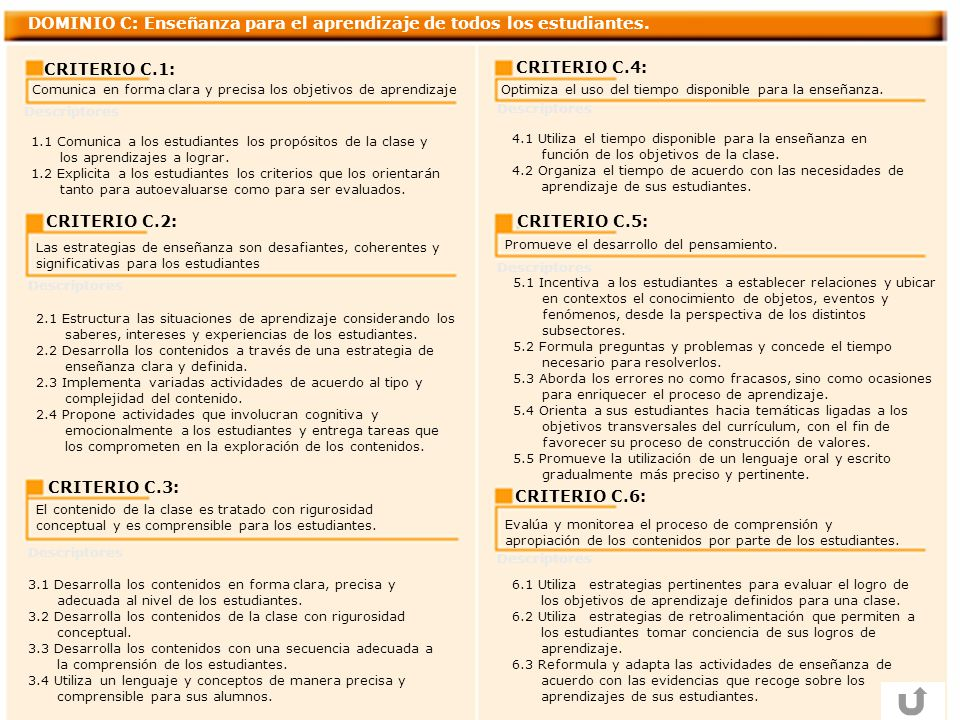 DOMINIO C: Enseñanza para el aprendizaje de todos los estudiantes. CRITERIO C.1: CRITERIO C.2: CRITERIO C.3: CRITERIO C.4: CRITERIO C.5: CRITERIO C.6: