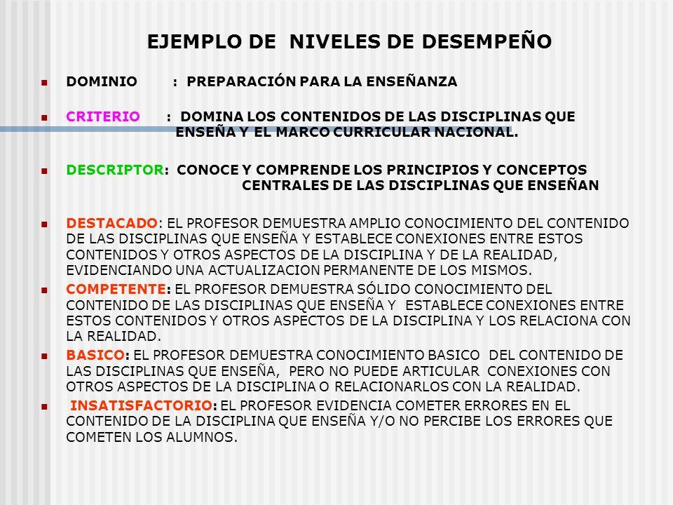 EJEMPLO DE NIVELES DE DESEMPEÑO DOMINIO : PREPARACIÓN PARA LA ENSEÑANZA CRITERIO : DOMINA LOS CONTENIDOS DE LAS DISCIPLINAS QUE ENSEÑA Y EL MARCO CURR