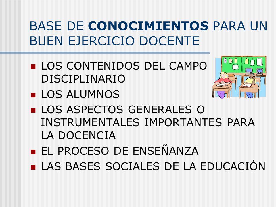 BASE DE CONOCIMIENTOS PARA UN BUEN EJERCICIO DOCENTE LOS CONTENIDOS DEL CAMPO DISCIPLINARIO LOS ALUMNOS LOS ASPECTOS GENERALES O INSTRUMENTALES IMPORT