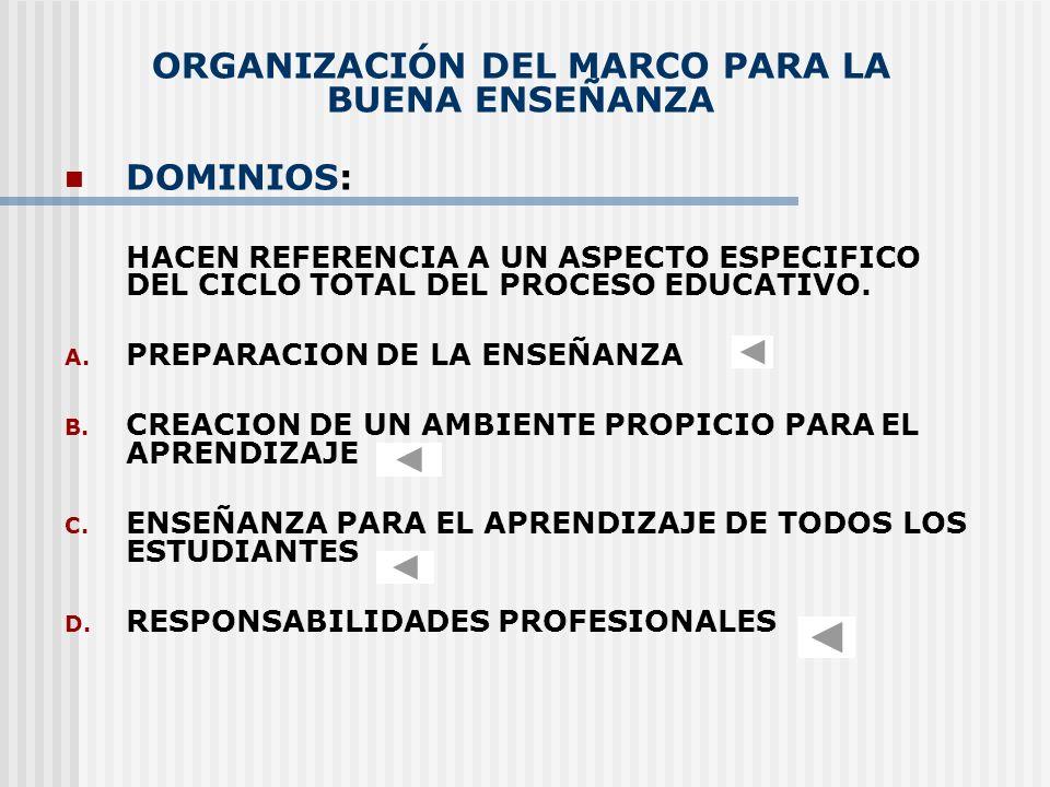 DOMINIOS: HACEN REFERENCIA A UN ASPECTO ESPECIFICO DEL CICLO TOTAL DEL PROCESO EDUCATIVO. A. PREPARACION DE LA ENSEÑANZA B. CREACION DE UN AMBIENTE PR