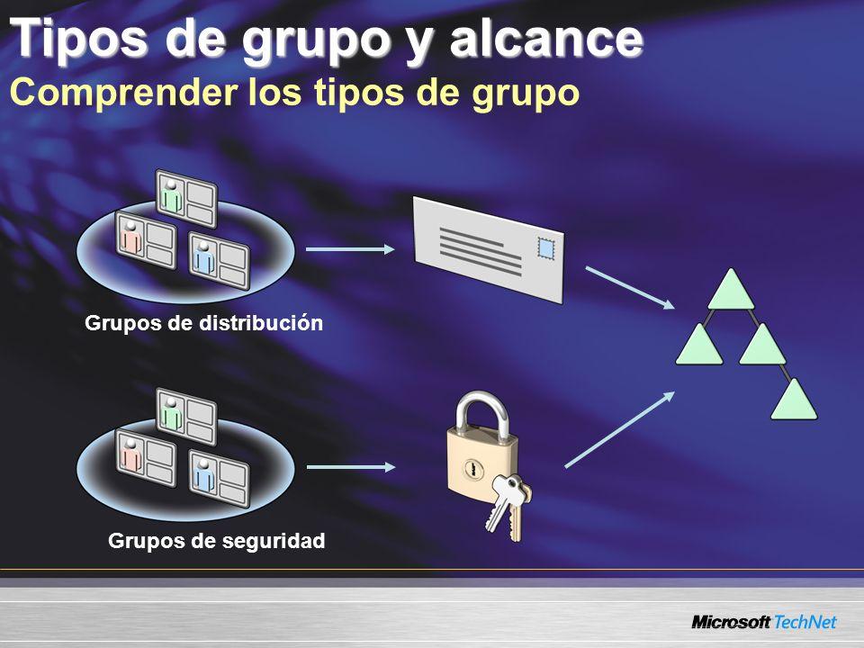 Tipos de grupo y alcance Tipos de grupo y alcance Comprender los tipos de grupo Grupos de distribuciónGrupos de seguridad