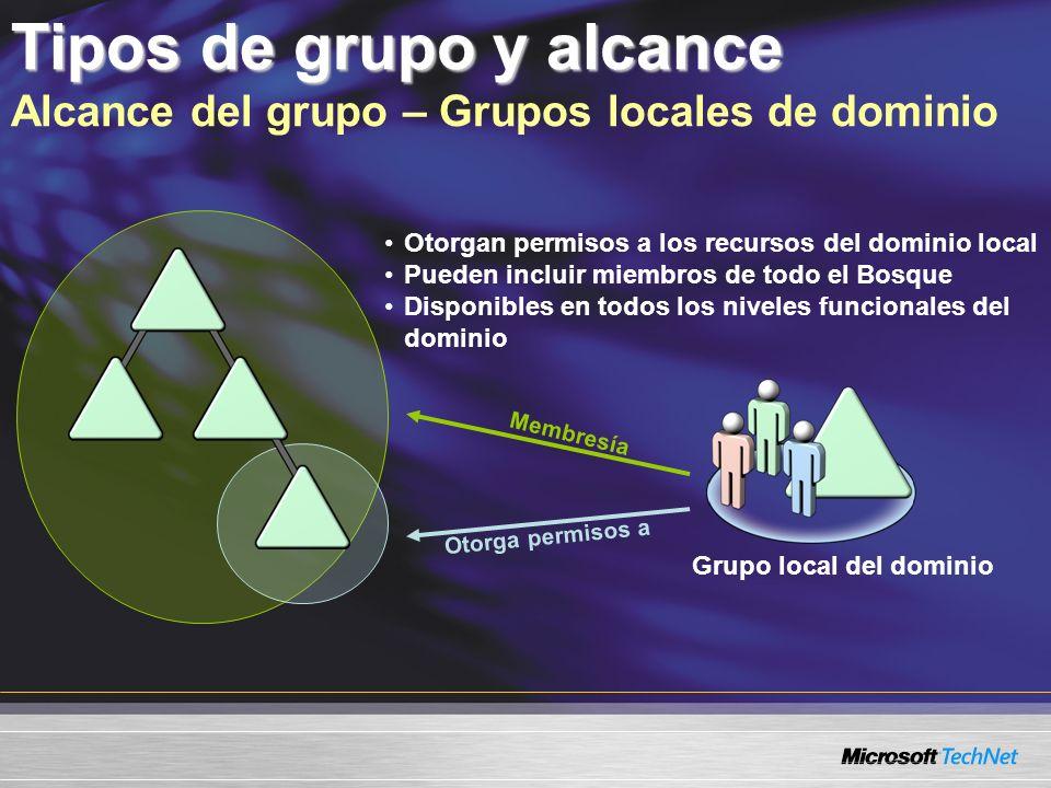 Tipos de grupo y alcance Tipos de grupo y alcance Alcance del grupo – Grupos locales de dominio Grupo local del dominio Otorgan permisos a los recurso