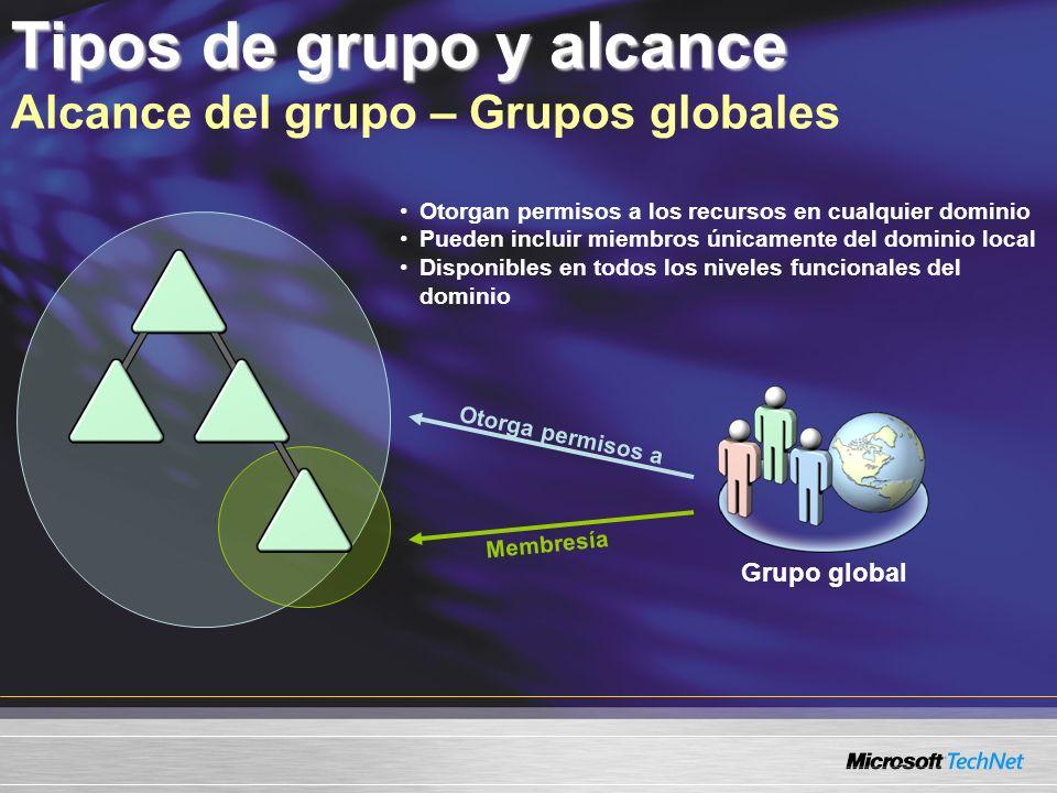 Tipos de grupo y alcance Tipos de grupo y alcance Alcance del grupo – Grupos globales Grupo global Otorgan permisos a los recursos en cualquier domini