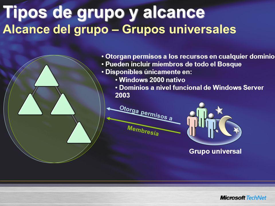 Tipos de grupo y alcance Tipos de grupo y alcance Alcance del grupo – Grupos universales Grupo universal Otorgan permisos a los recursos en cualquier