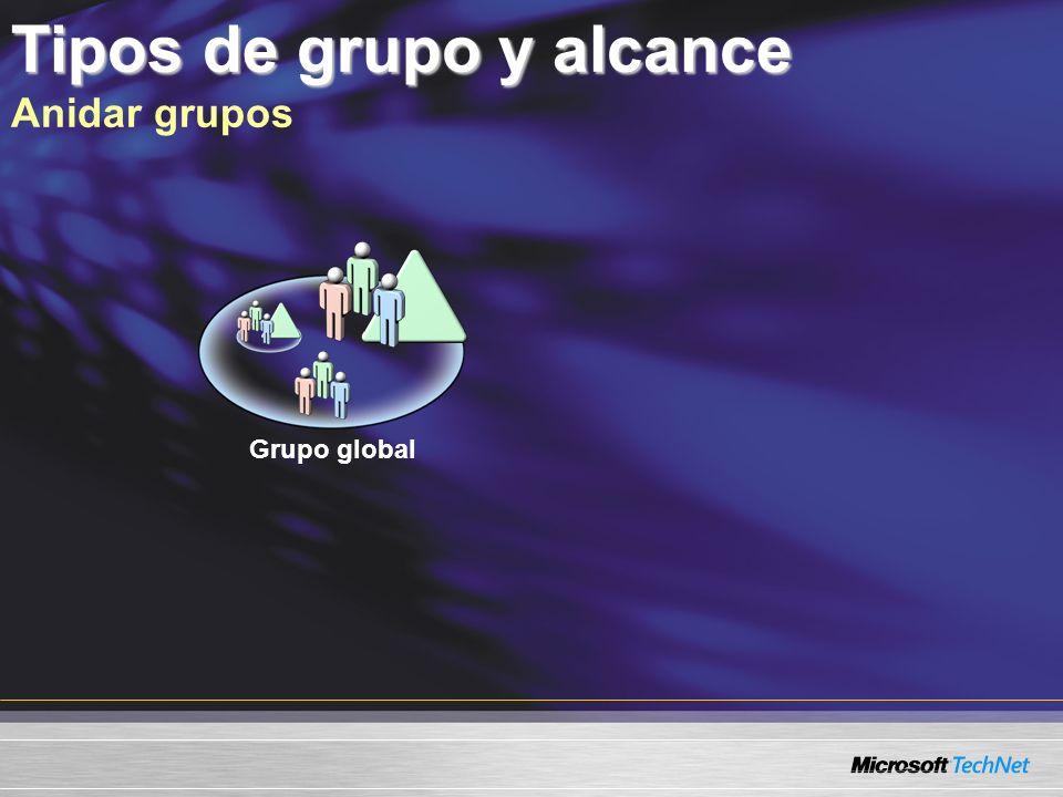 Tipos de grupo y alcance Tipos de grupo y alcance Anidar grupos Grupo global