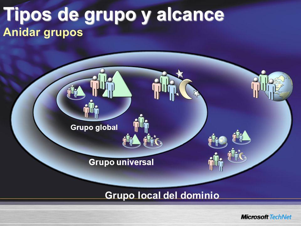 Tipos de grupo y alcance Tipos de grupo y alcance Anidar grupos Grupo global Grupo local del dominio Grupo universal