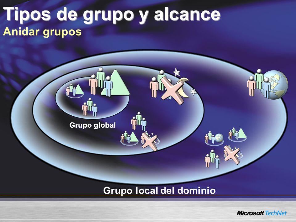 Tipos de grupo y alcance Tipos de grupo y alcance Anidar grupos Grupo global Grupo local del dominio